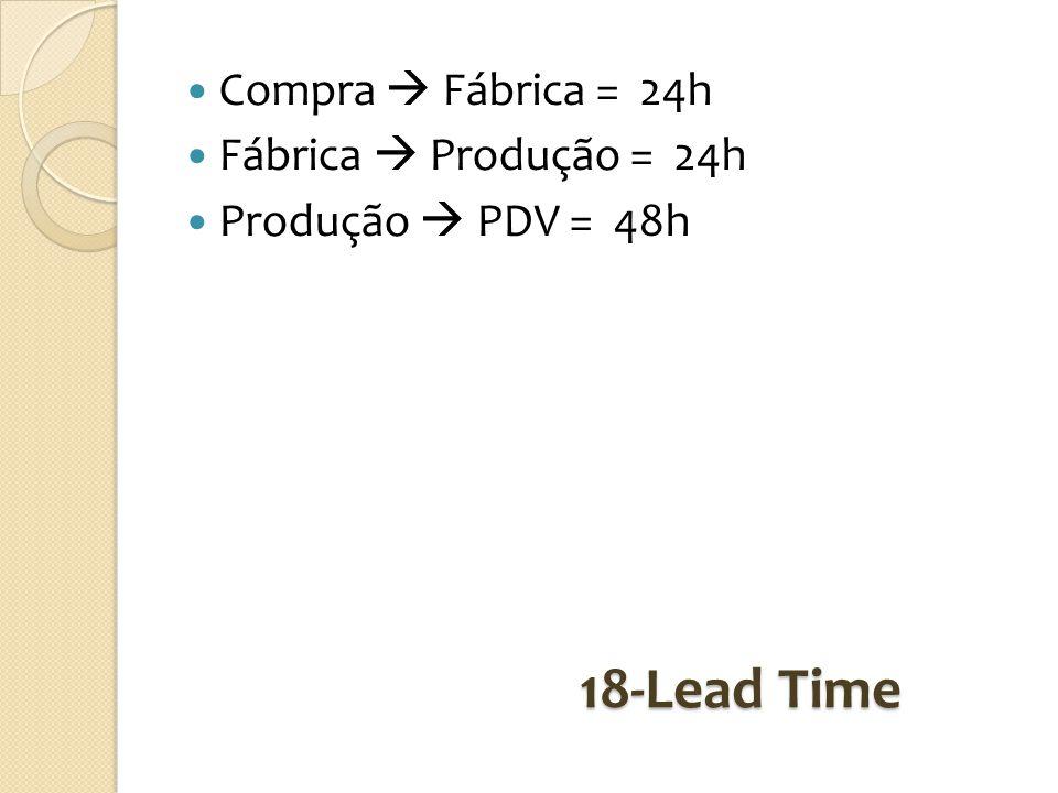 18-Lead Time Compra  Fábrica = 24h Fábrica  Produção = 24h