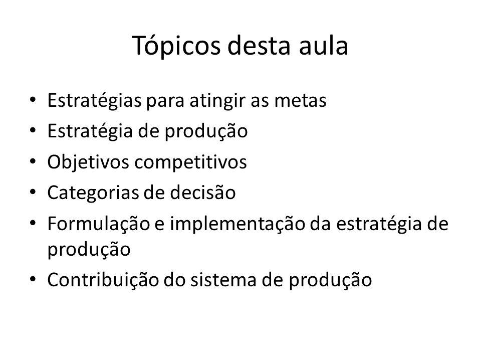 Tópicos desta aula Estratégias para atingir as metas