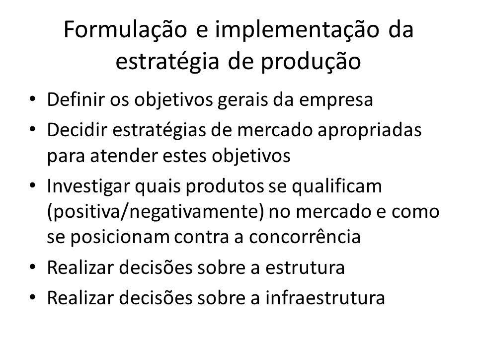 Formulação e implementação da estratégia de produção