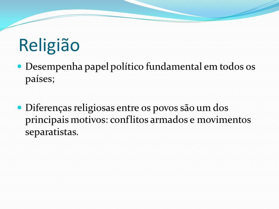 Religião Desempenha papel político fundamental em todos os países;