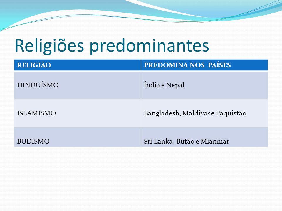 Religiões predominantes