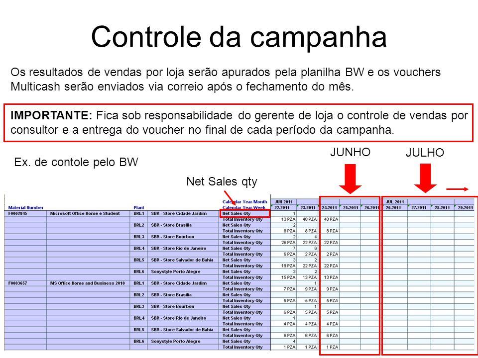 Controle da campanha Os resultados de vendas por loja serão apurados pela planilha BW e os vouchers.