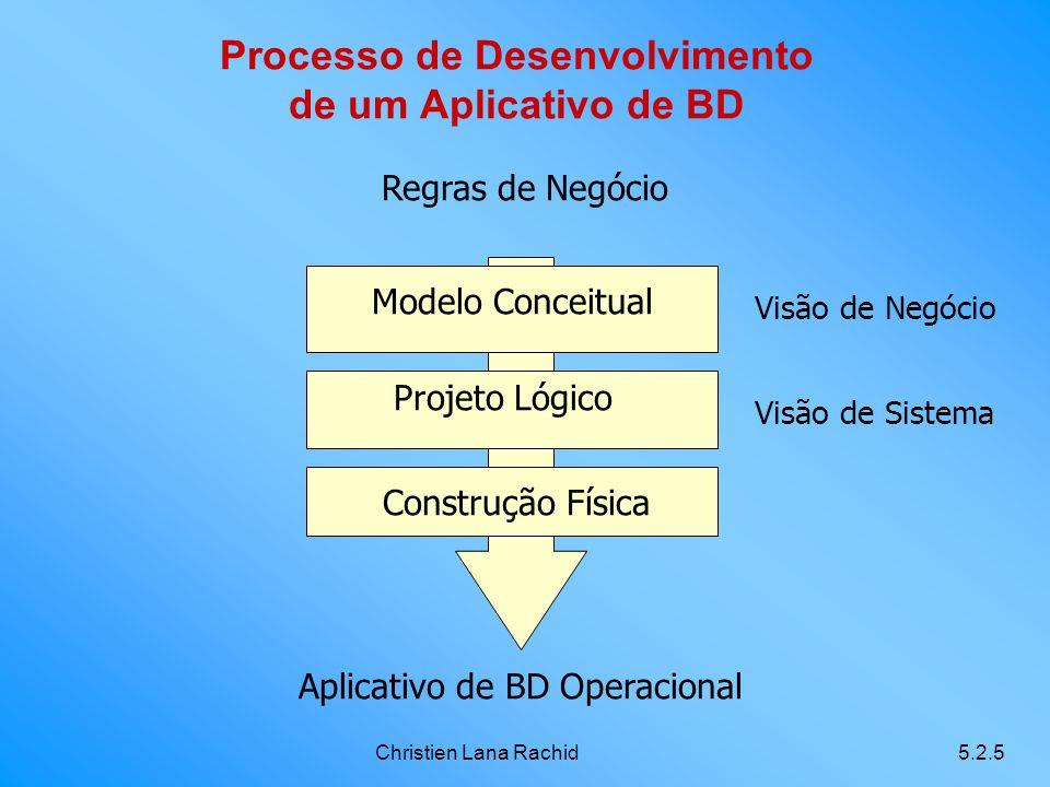 Processo de Desenvolvimento de um Aplicativo de BD