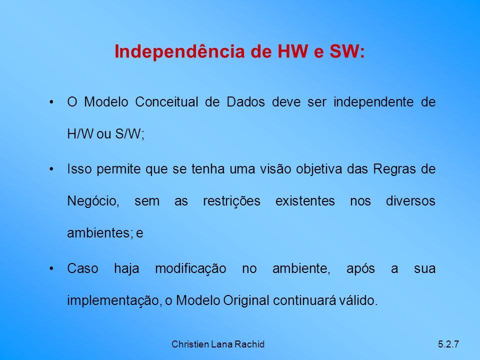 Independência de HW e SW: