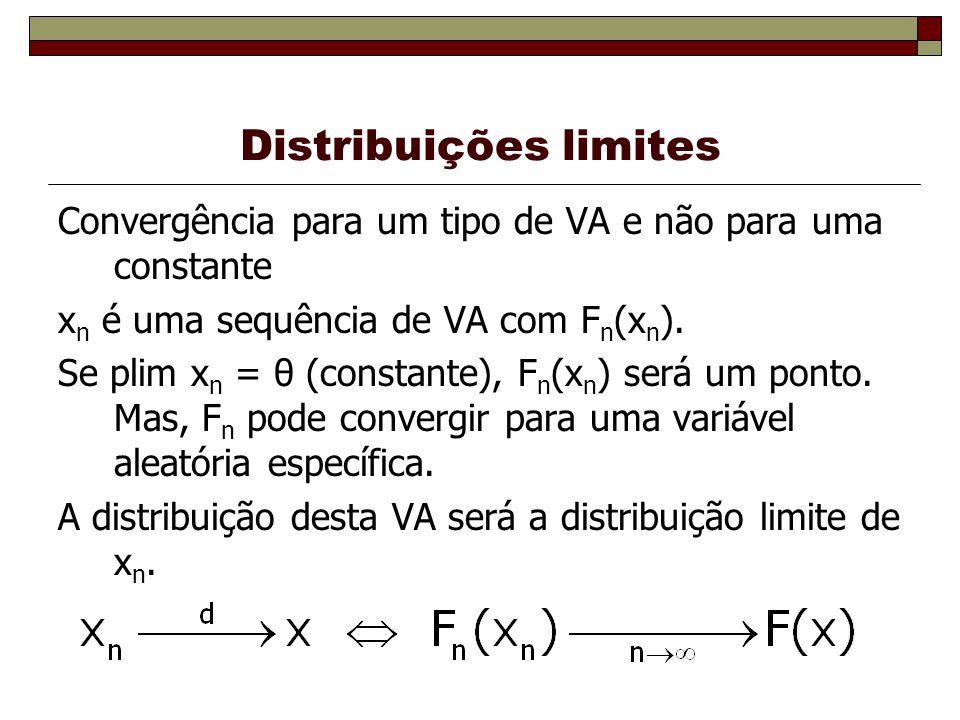 Distribuições limites