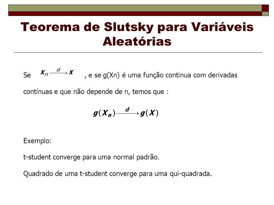 Teorema de Slutsky para Variáveis Aleatórias