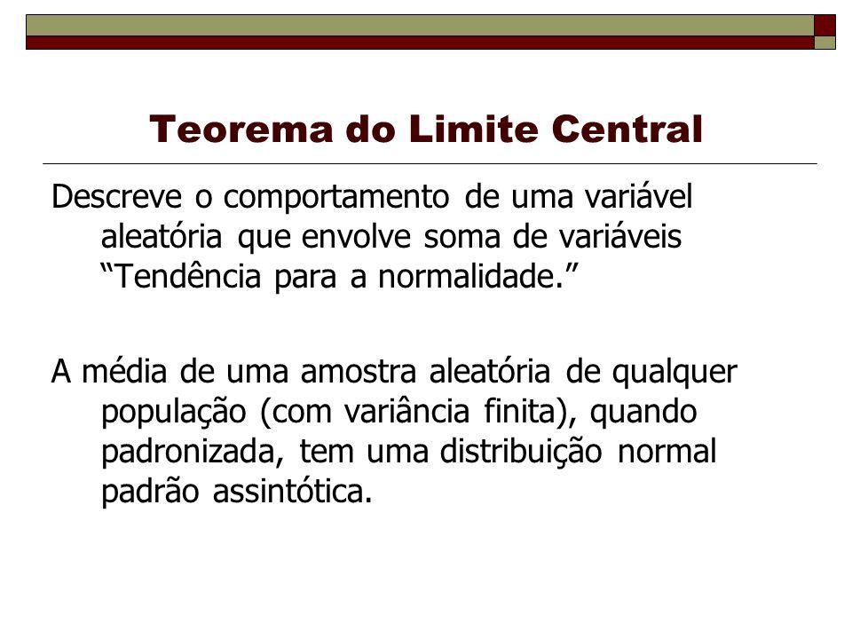Teorema do Limite Central