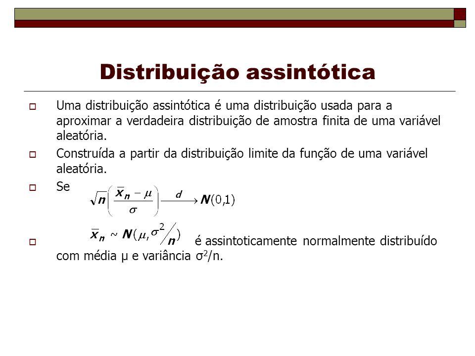 Distribuição assintótica