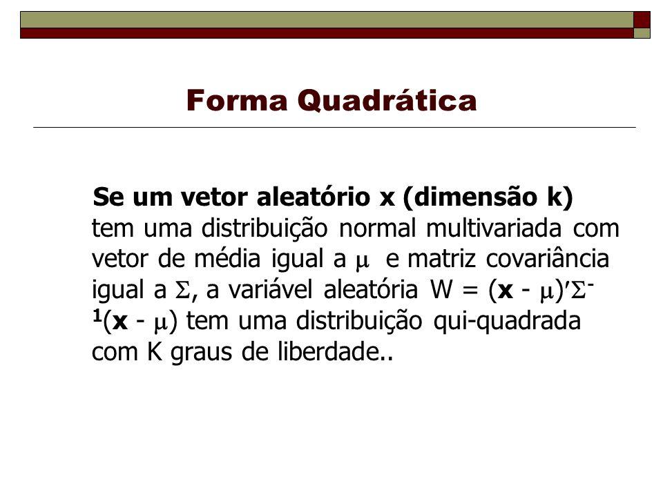 Forma Quadrática