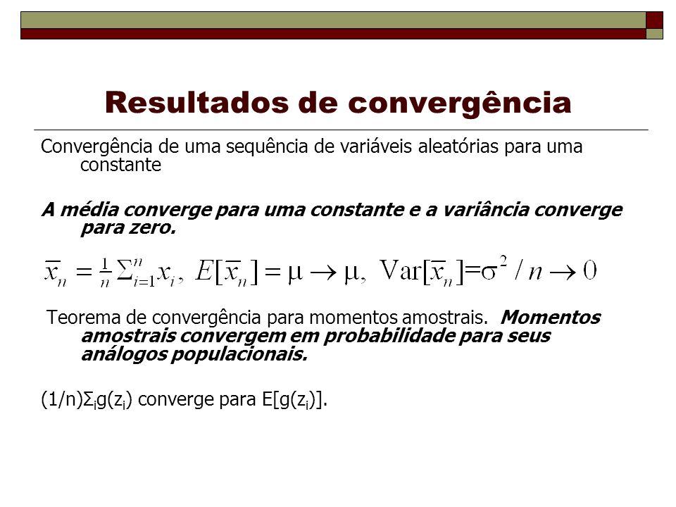 Resultados de convergência