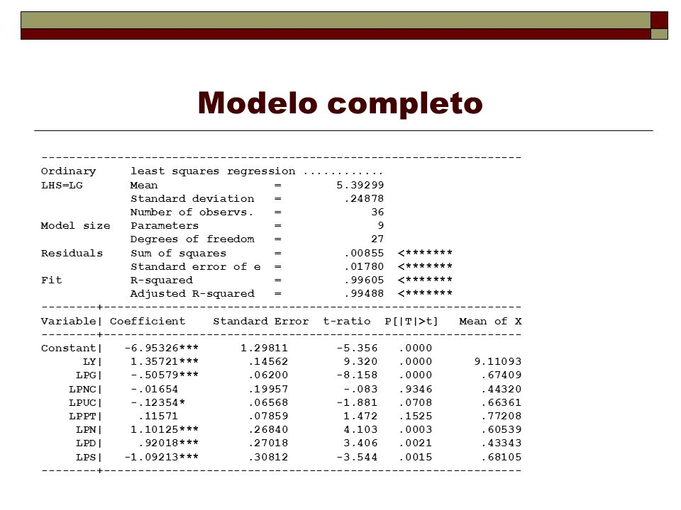 Modelo completo ---------------------------------------------------------------------- Ordinary least squares regression ............