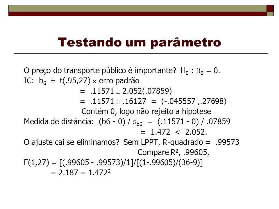 Testando um parâmetro O preço do transporte público é importante H0 : 6 = 0. IC: b6  t(.95,27)  erro padrão.