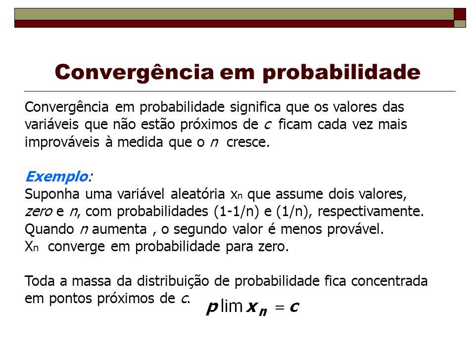Convergência em probabilidade