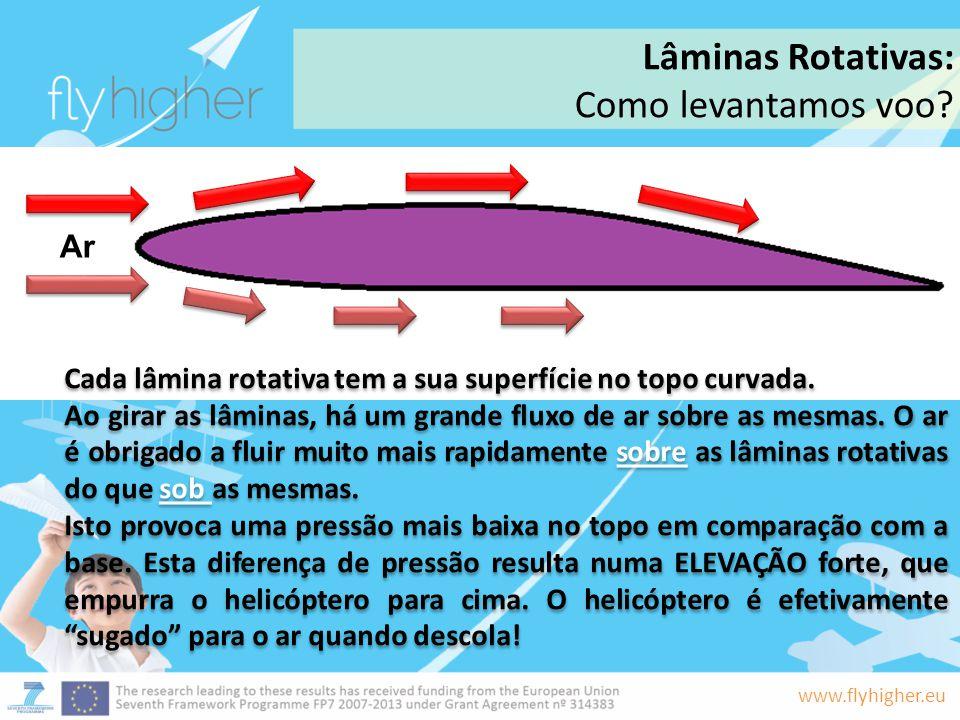 Lâminas Rotativas: Como levantamos voo Ar