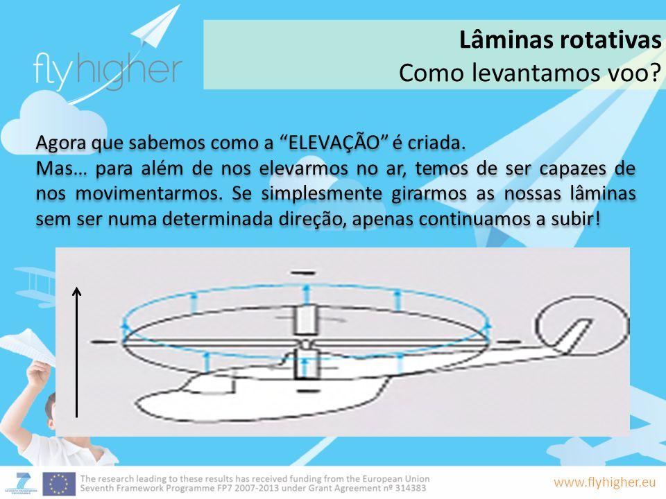 Lâminas rotativas Como levantamos voo