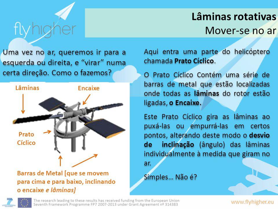 Lâminas rotativas Mover-se no ar