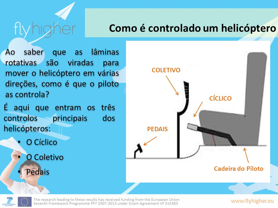 Como é controlado um helicóptero