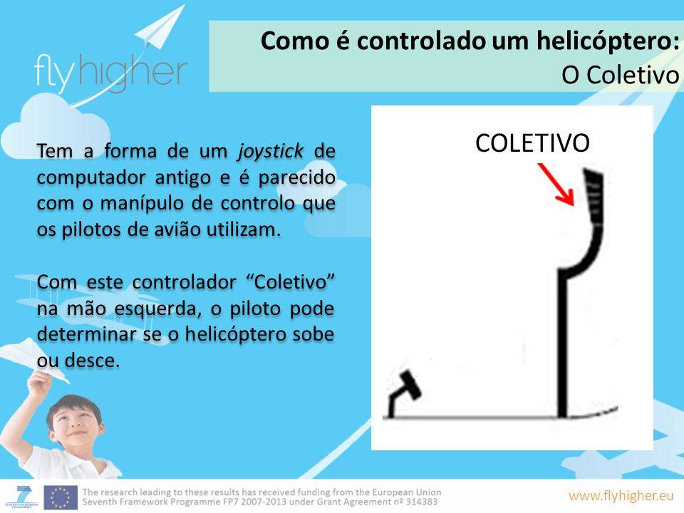 Como é controlado um helicóptero: O Coletivo