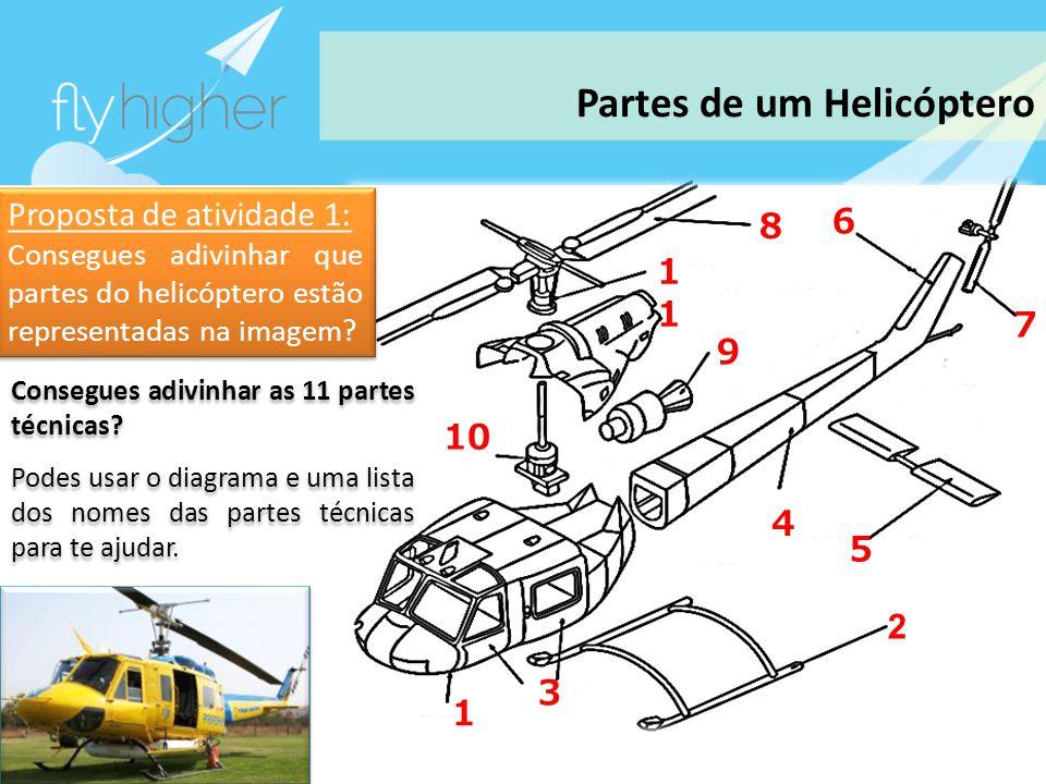 Partes de um Helicóptero