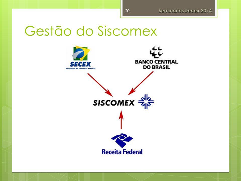 Seminários Decex 2014 Gestão do Siscomex
