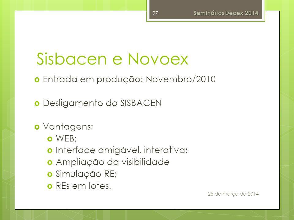 Sisbacen e Novoex Entrada em produção: Novembro/2010