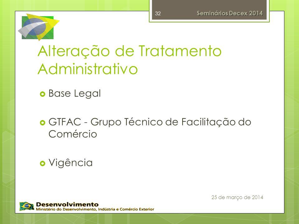 Alteração de Tratamento Administrativo
