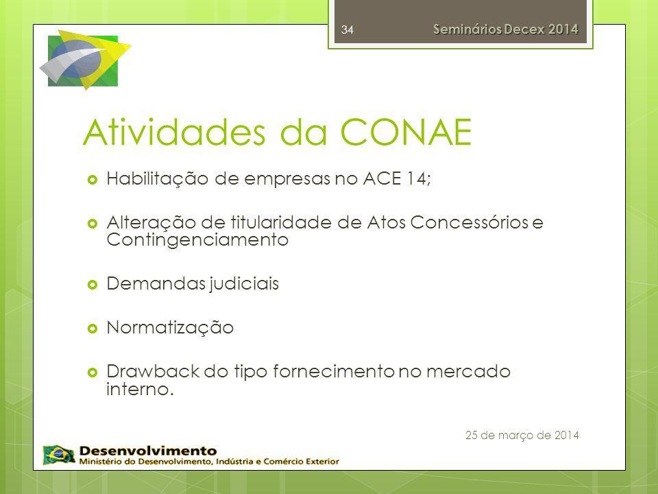 Atividades da CONAE Habilitação de empresas no ACE 14;