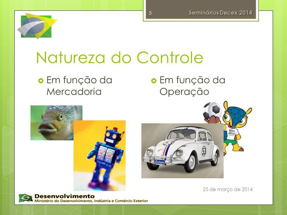 Natureza do Controle Em função da Mercadoria Em função da Operação