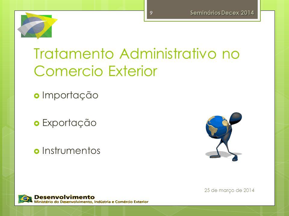 Tratamento Administrativo no Comercio Exterior