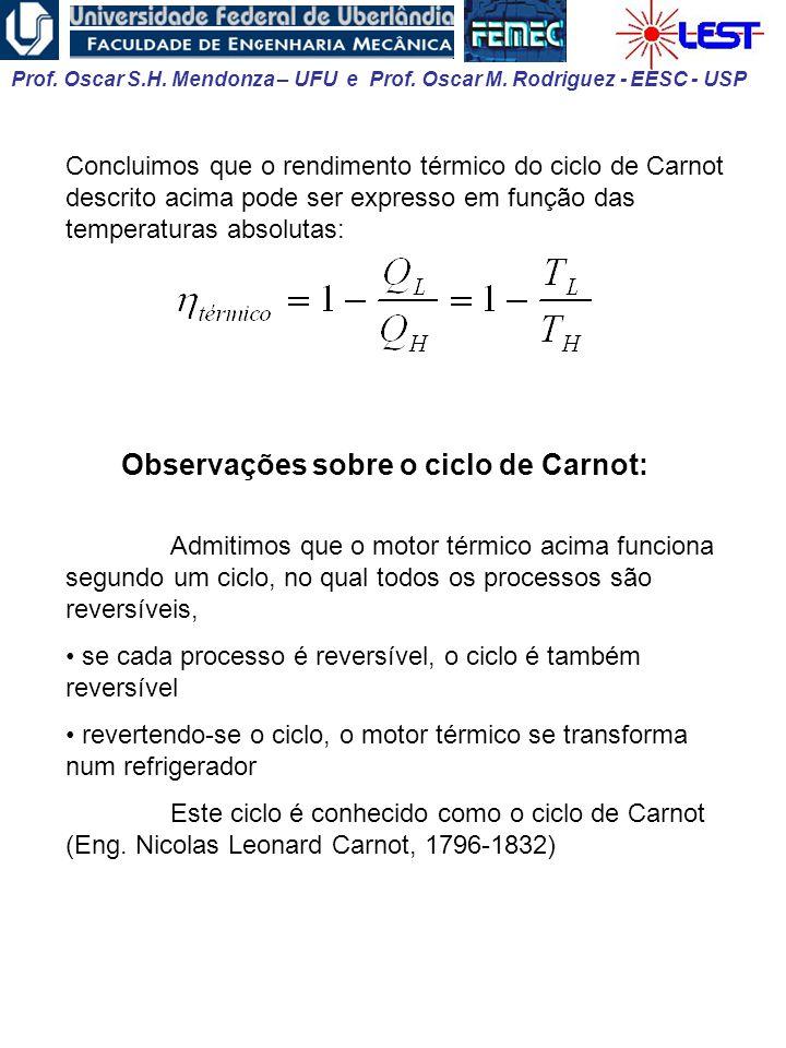 Observações sobre o ciclo de Carnot: