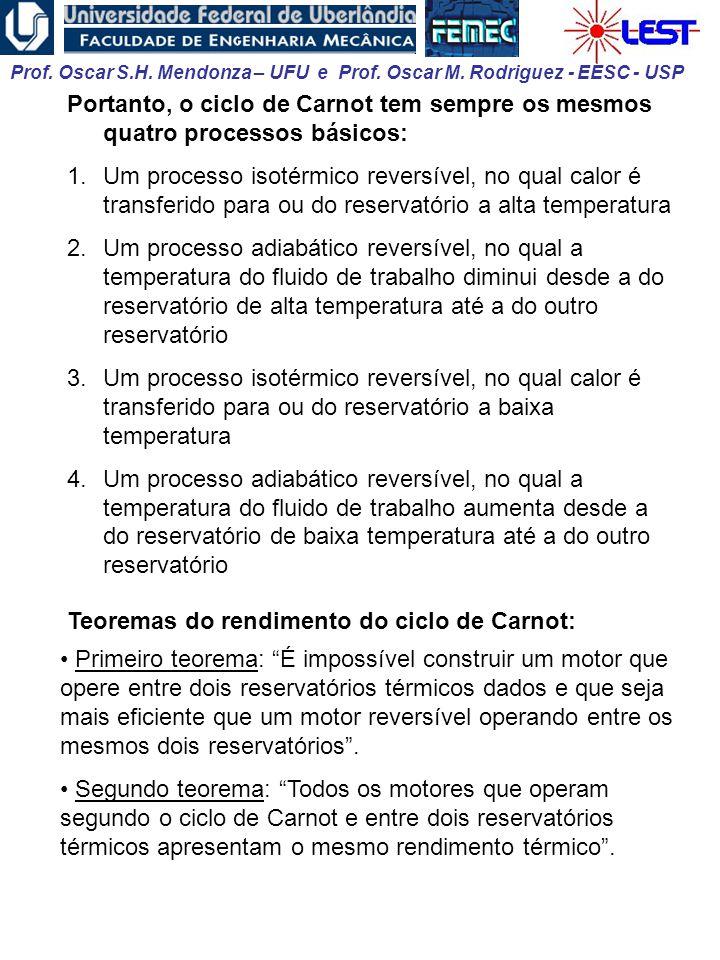 Portanto, o ciclo de Carnot tem sempre os mesmos quatro processos básicos: