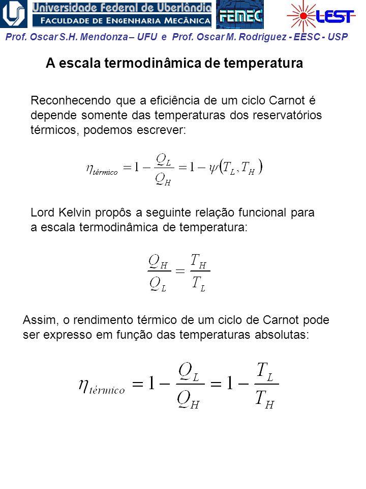 A escala termodinâmica de temperatura