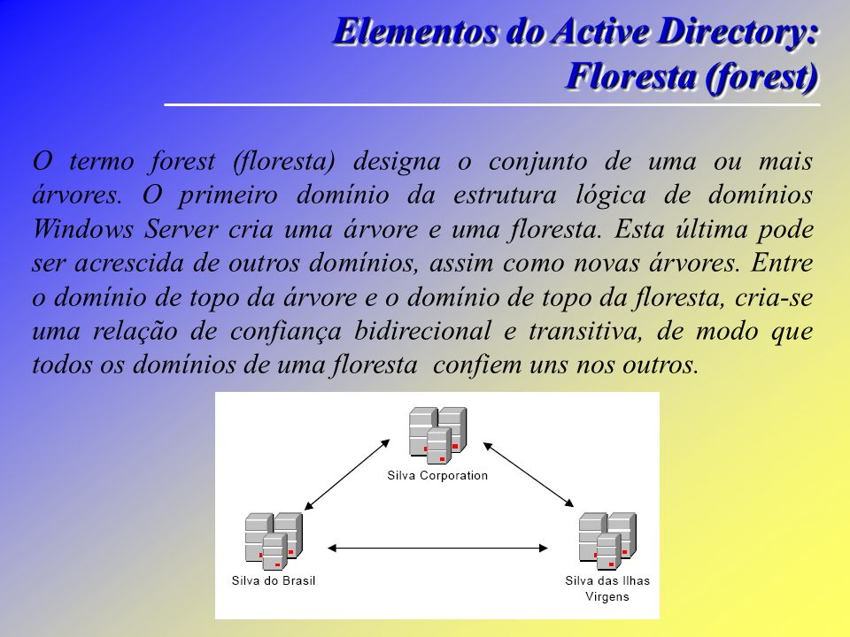 Elementos do Active Directory: Floresta (forest)