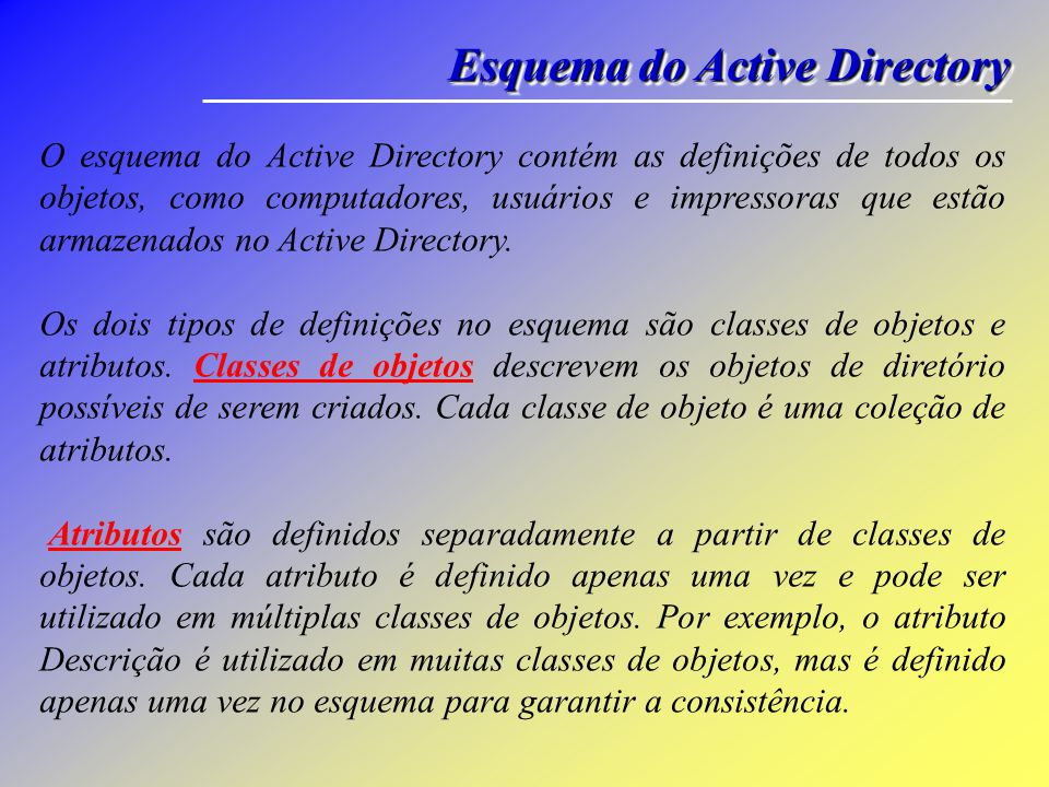 Esquema do Active Directory