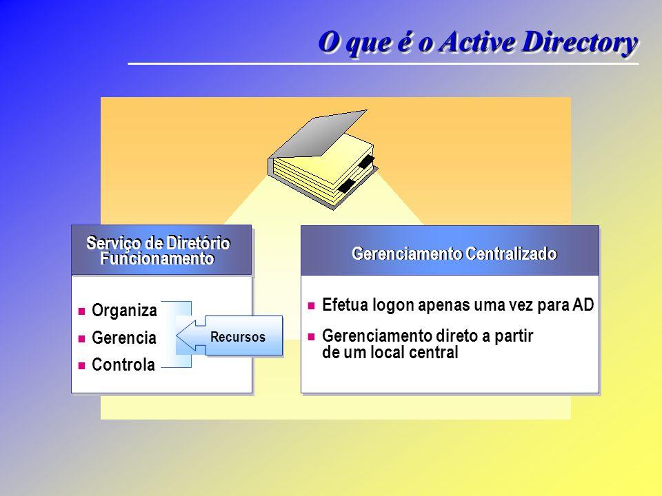 O que é o Active Directory