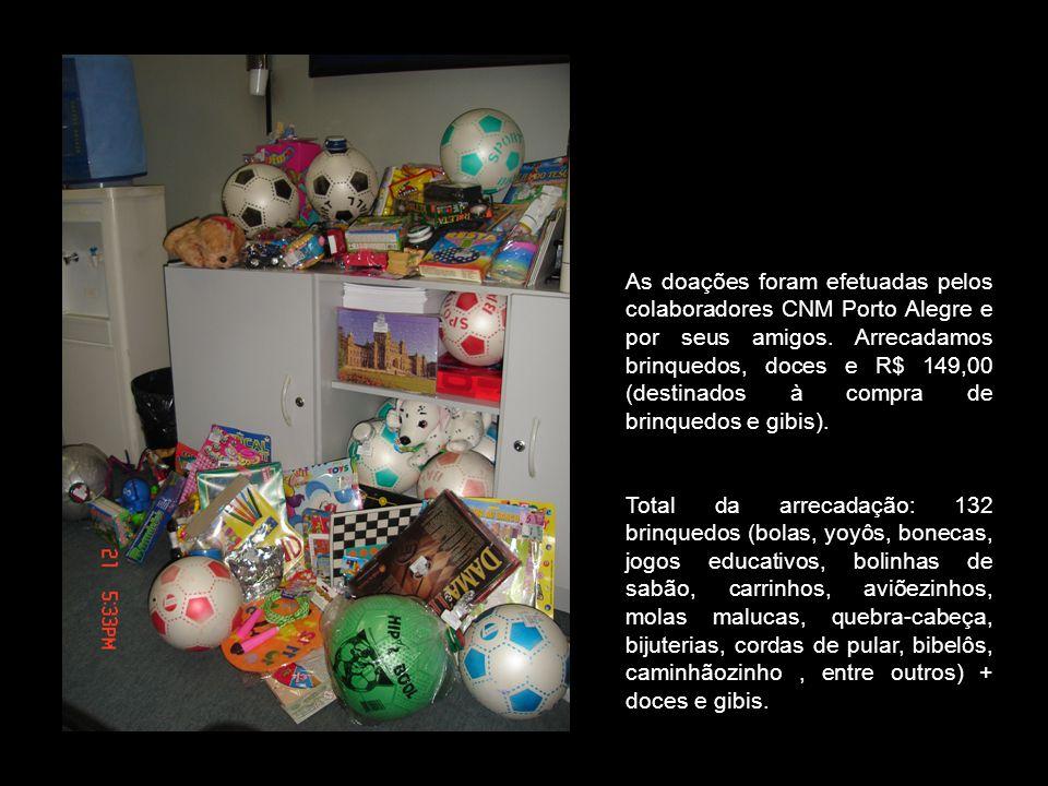 As doações foram efetuadas pelos colaboradores CNM Porto Alegre e por seus amigos. Arrecadamos brinquedos, doces e R$ 149,00 (destinados à compra de brinquedos e gibis).