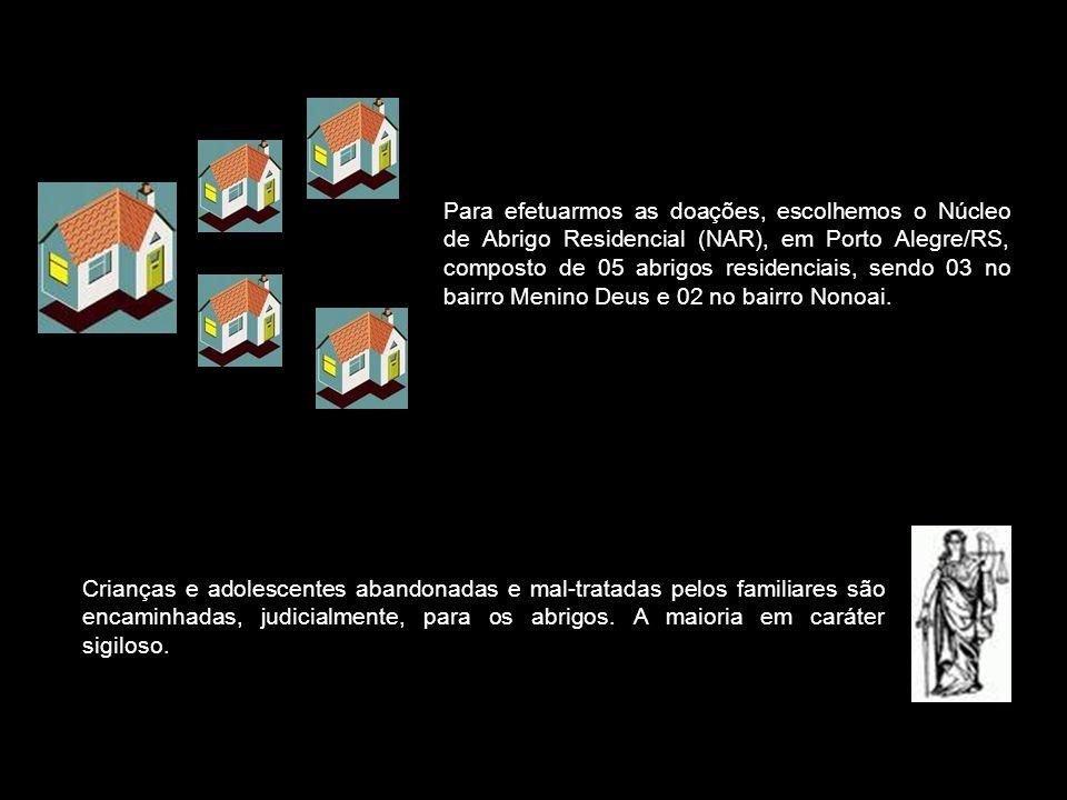 Para efetuarmos as doações, escolhemos o Núcleo de Abrigo Residencial (NAR), em Porto Alegre/RS, composto de 05 abrigos residenciais, sendo 03 no bairro Menino Deus e 02 no bairro Nonoai.