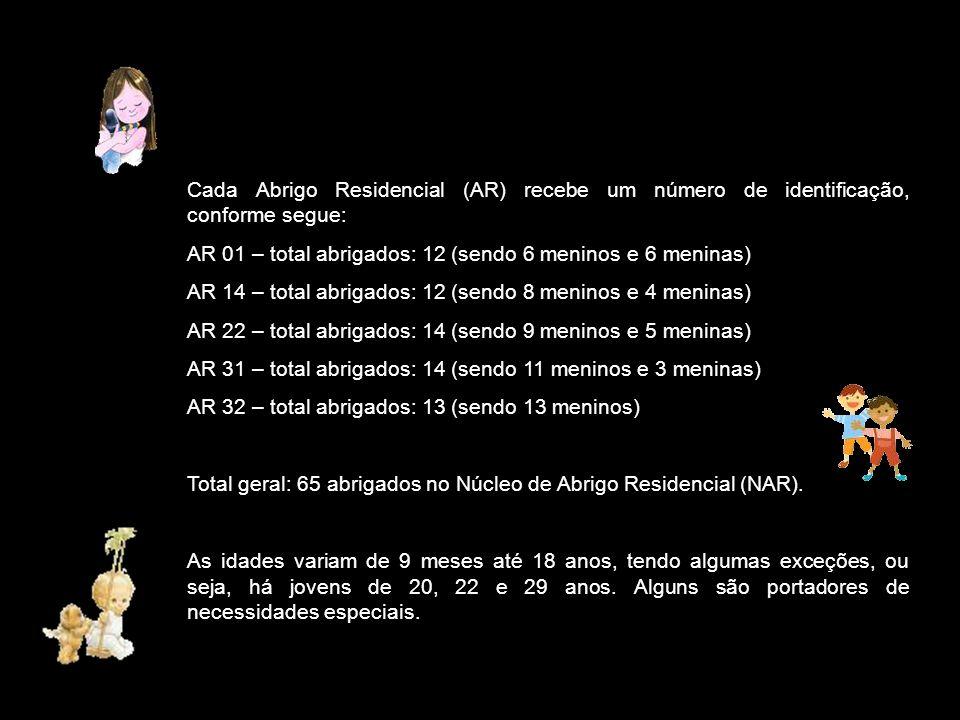 Cada Abrigo Residencial (AR) recebe um número de identificação, conforme segue: