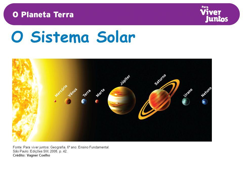 O Sistema Solar Fonte: Para viver juntos: Geografia, 6º ano: Ensino Fundamental. São Paulo: Edições SM, 2008, p. 42.