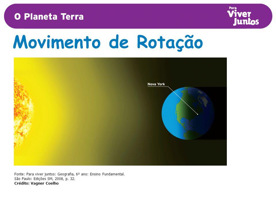 Movimento de Rotação Fonte: Para viver juntos: Geografia, 6º ano: Ensino Fundamental. São Paulo: Edições SM, 2008, p. 32.
