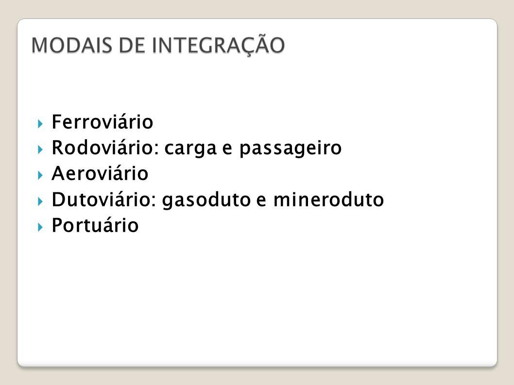 Ferroviário Rodoviário: carga e passageiro Aeroviário Dutoviário: gasoduto e mineroduto Portuário
