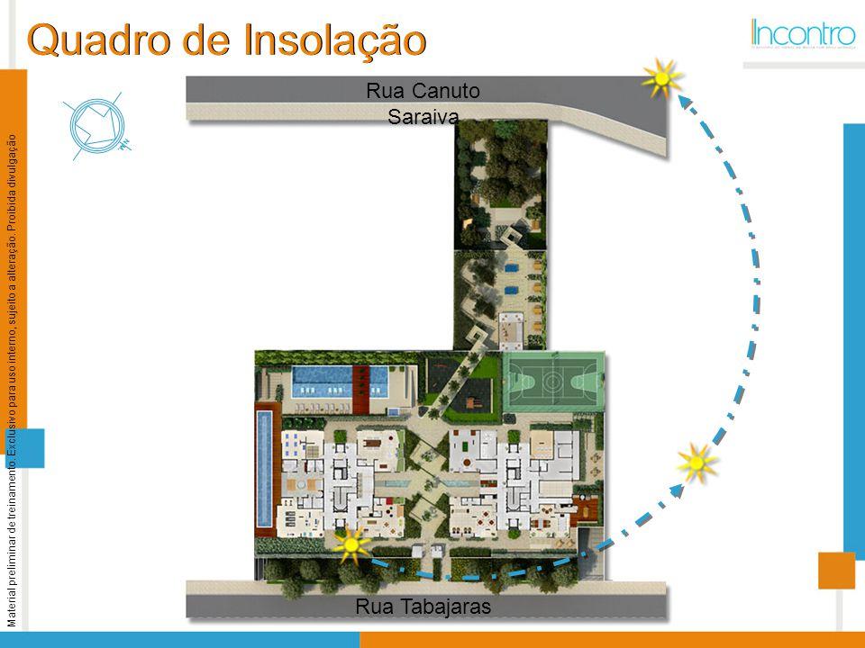 Quadro de Insolação Rua Canuto Saraiva Rua Tabajaras
