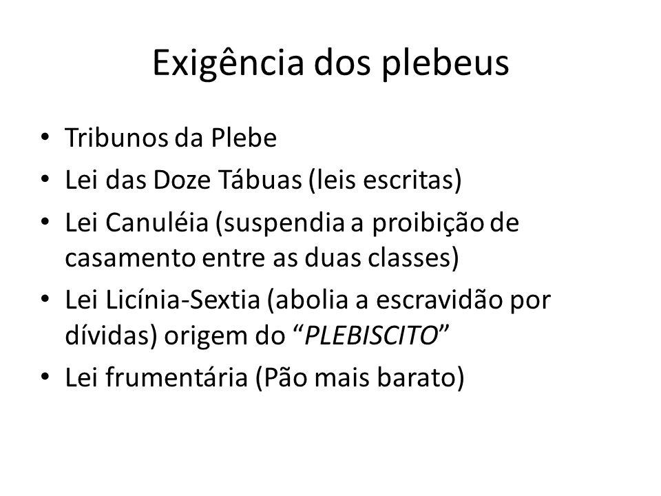 Exigência dos plebeus Tribunos da Plebe
