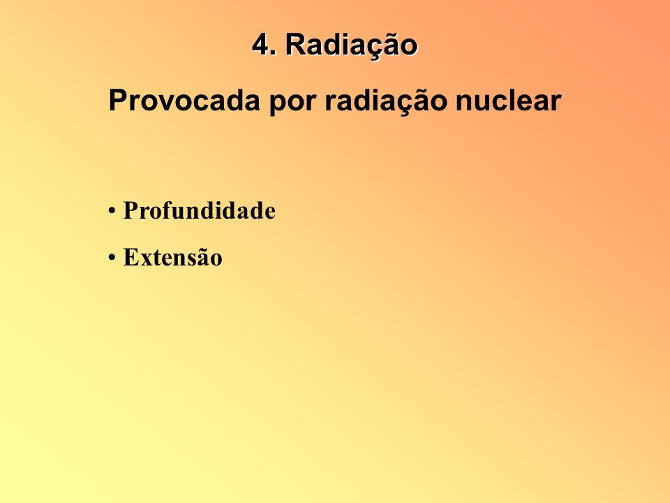 Provocada por radiação nuclear