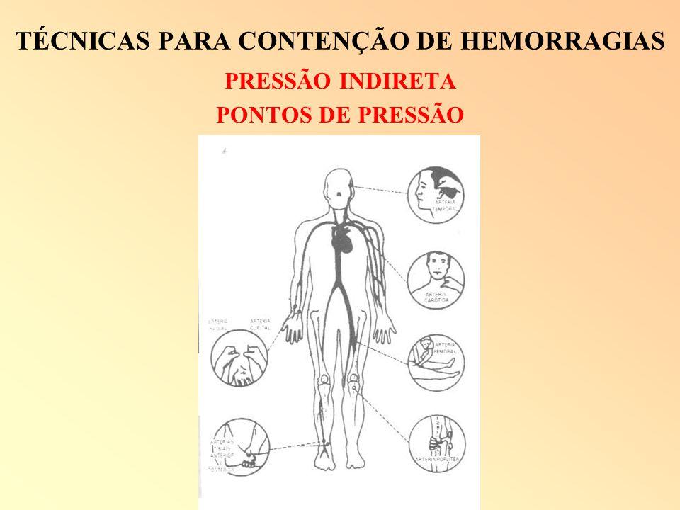 TÉCNICAS PARA CONTENÇÃO DE HEMORRAGIAS