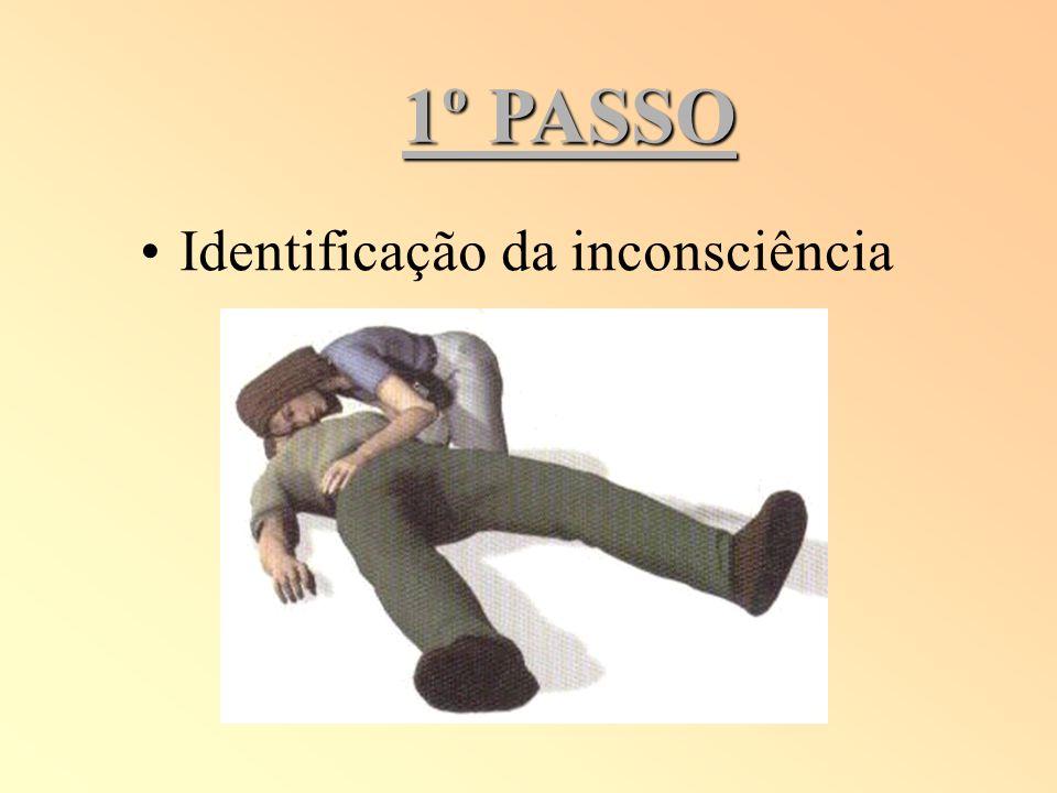1º PASSO Identificação da inconsciência