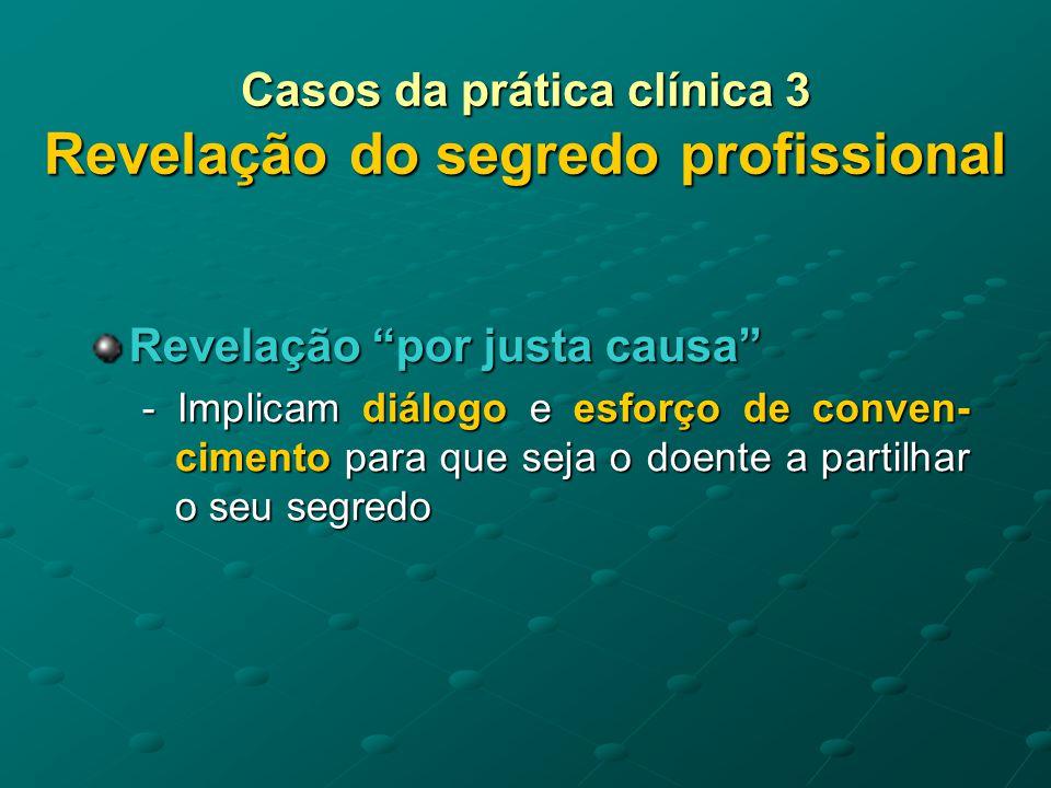 Casos da prática clínica 3 Revelação do segredo profissional