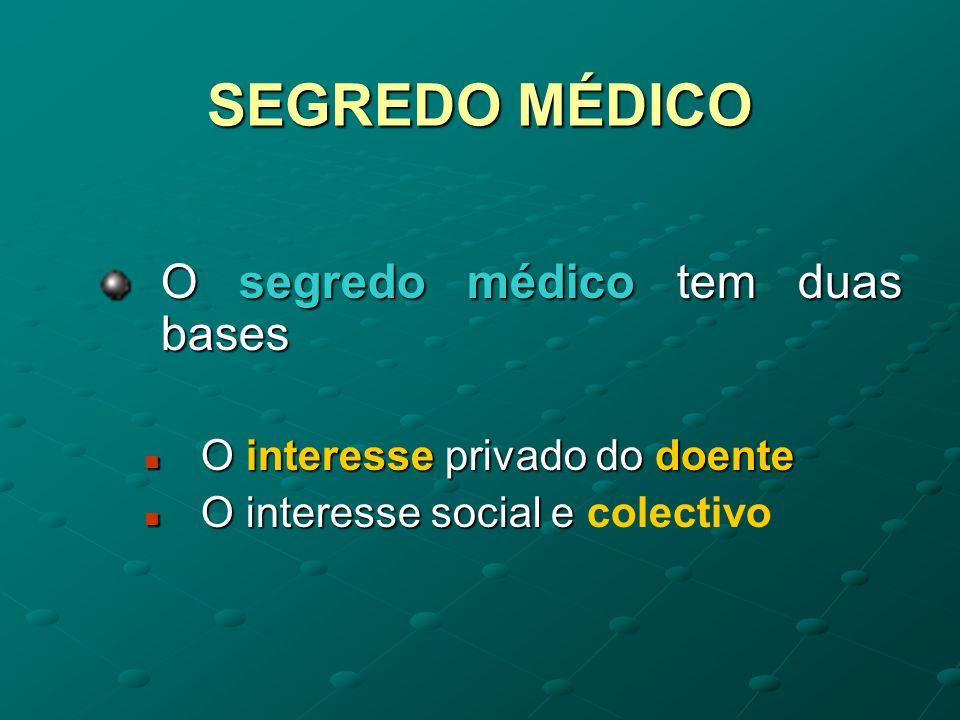 SEGREDO MÉDICO O segredo médico tem duas bases