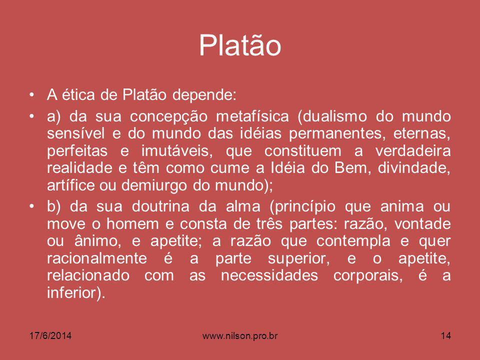 Platão A ética de Platão depende: