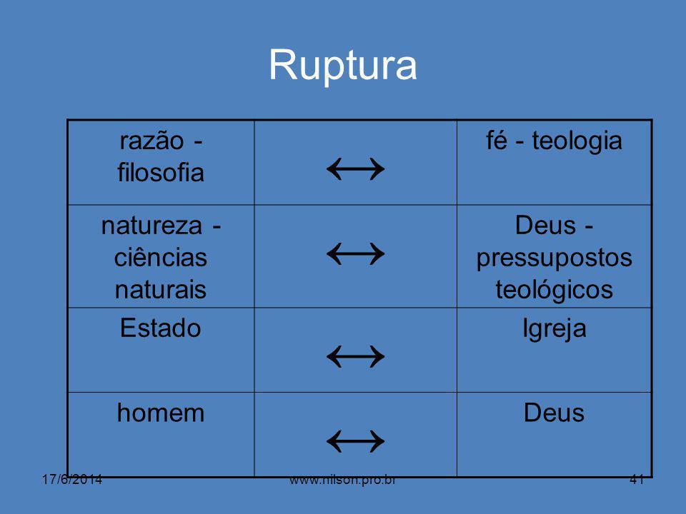 ↔ Ruptura razão - filosofia fé - teologia natureza - ciências naturais
